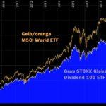Bester globaler Dividenden ETF? – Warum ich keinen gewöhnlichen Dividenden-Aristokraten ETF oder einfach nur einen nach reiner Dividenden-Rendite geordneten Indexfonds kaufen würde