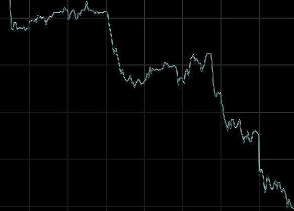 Ein großer weltweiter Börsencrash nicht nur am Aktienmarkt – Wie meine Investitionen und mein gesamtes langfristiges Portfolio davon im Detail betroffen wären